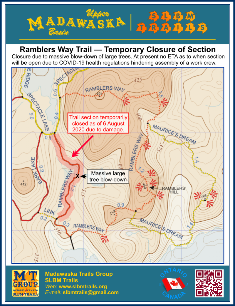 2020 Trail Maintenance Status Chart