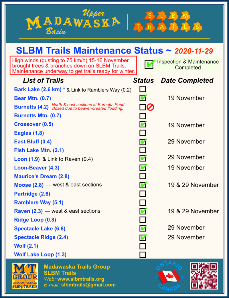 SLBM Trails Maintenance Status